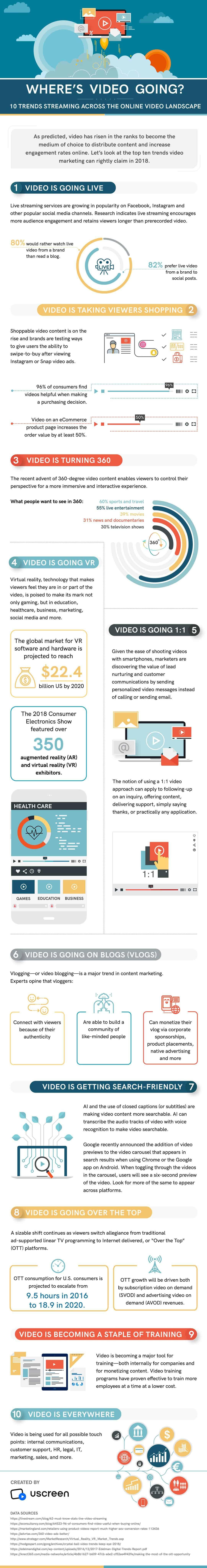 video marketing infographic Leapforce