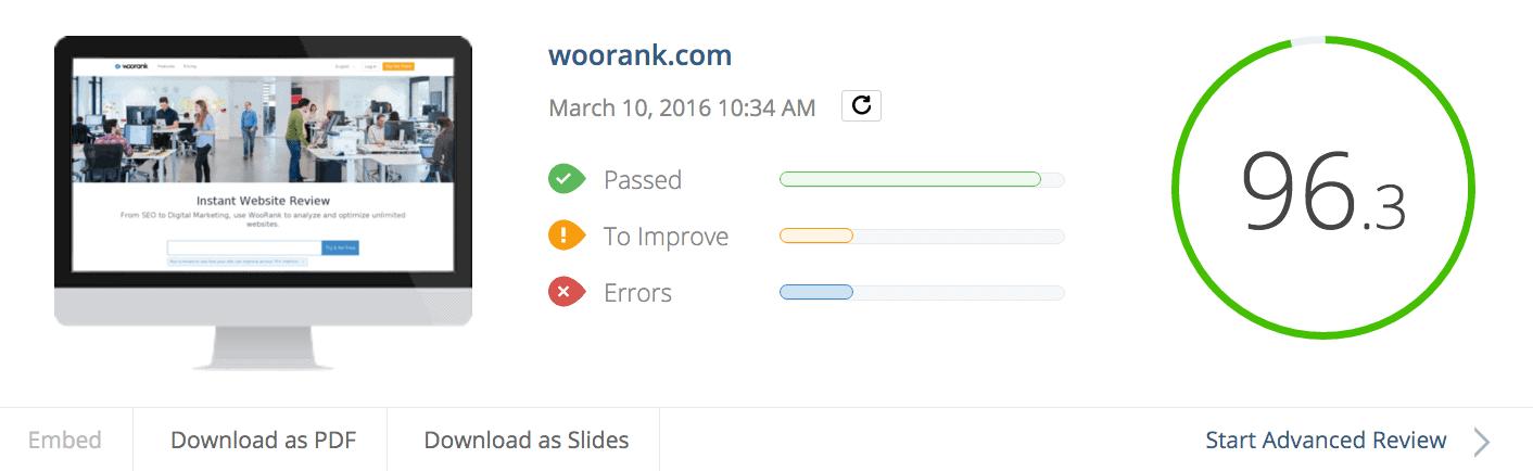 Woorank website score enginereered marketing als alternatief voor online adverteren (1)