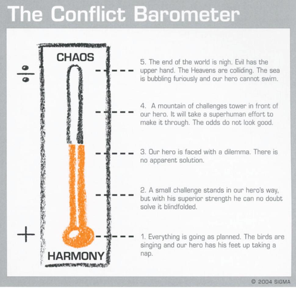 conflict barometer storytelling tips