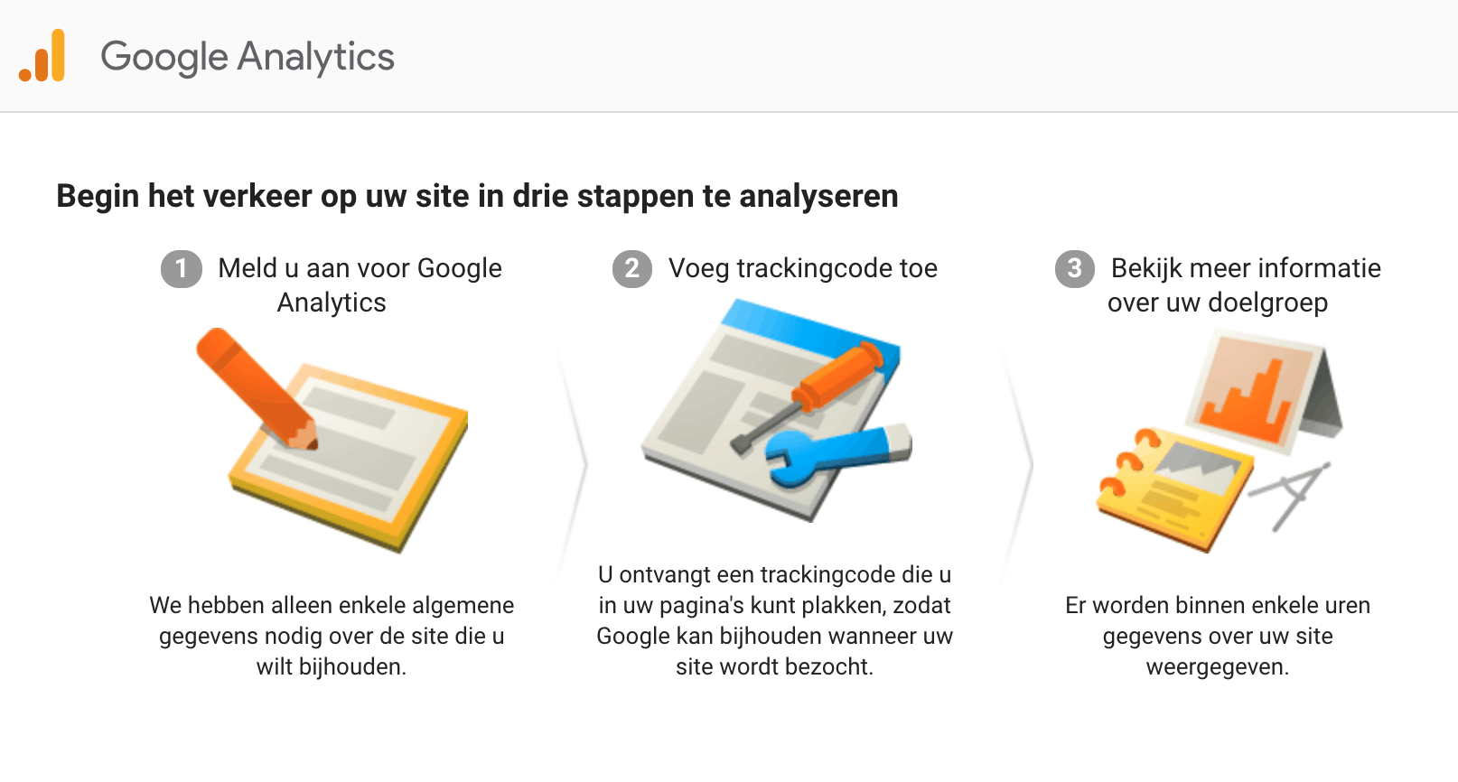 conversie check met Google Analytics